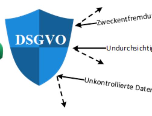 """Was bedeutet eigentlich…""""Datenschutz und Datensicherheit"""" im ENaQ?"""