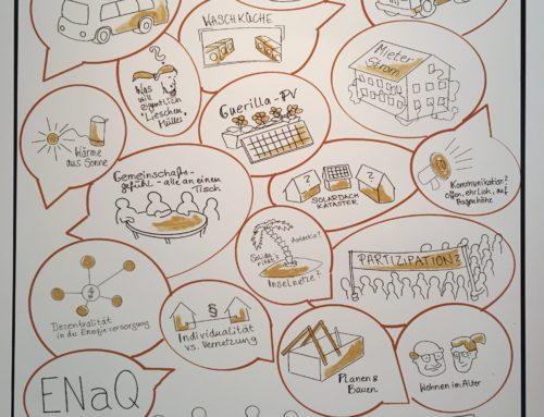 """EWE Innovation Days – """"Wohnquartiere – Wie digital wohnen wir in der Zukunft?"""""""