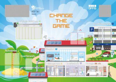 Change the Game - Spielbrett, Bild: OFFIS e.V.