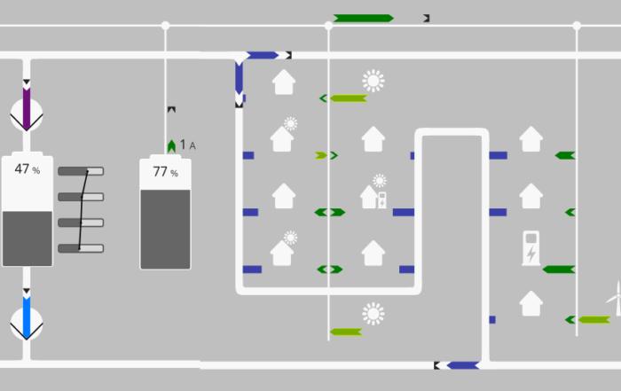 QEMS - Konzept für eine gebrauchstaugliche grafische Oberfläche, Bild: OFFIS e.V.