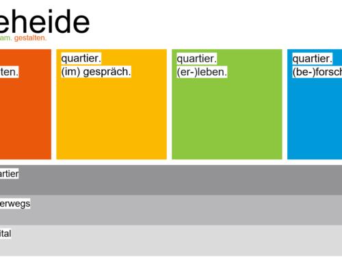 Partizipationsräume im Rahmen des Projektes Energetisches Nachbarschaftsquartier Fliegerhorst Oldenburg