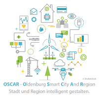 OSCAR - Oldenburg Smart City And Region | Stadt und Region intelligent gestalten, Bildquelle: Shutterstock