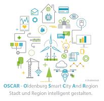 OSCAR - Oldenburg Smart City And Region   Stadt und Region intelligent gestalten, Bildquelle: Shutterstock